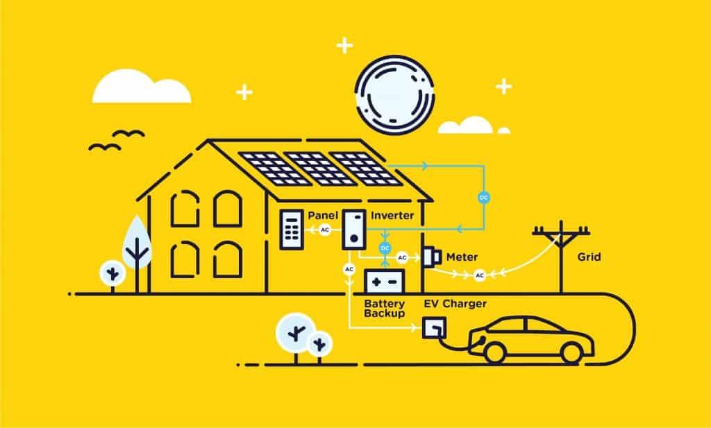 solar hybrid diagram